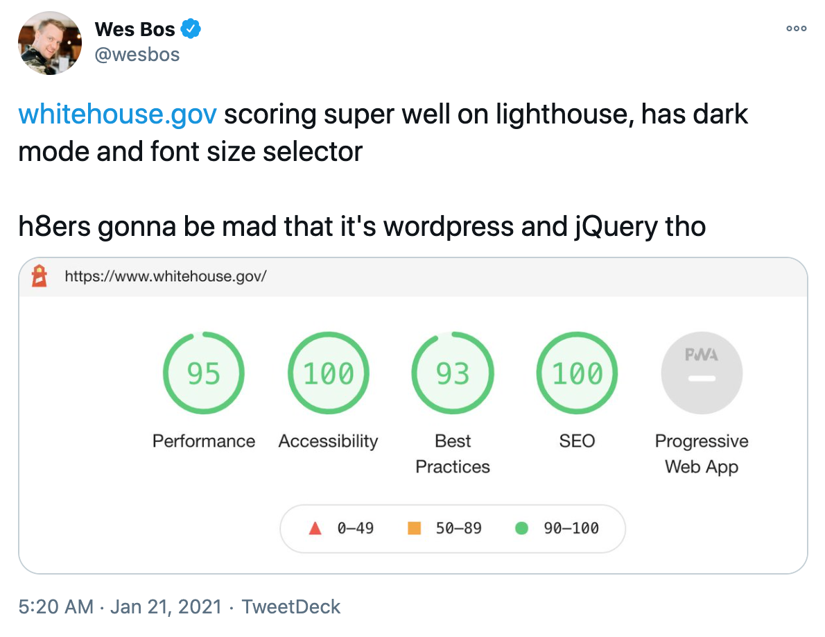 Whitehouse.gov Lighthouse scores